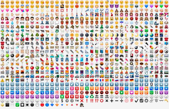 Emojis – speaking without words