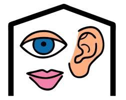 Kommunikation zukünftig
