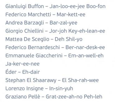 Aussprache Fußballer-Namen